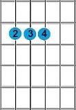 Kunci Gitar Esus4