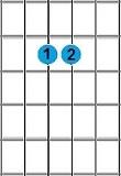 chord gitar Aadd9