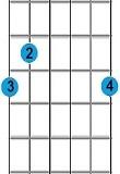 chord gitar G mayor