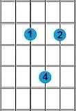 kunci gitar Aadd9