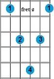 kunci gitar Badd9